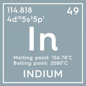 wat is indium